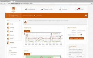 ClearOS-Business-Resource-Report-Overview-1024px